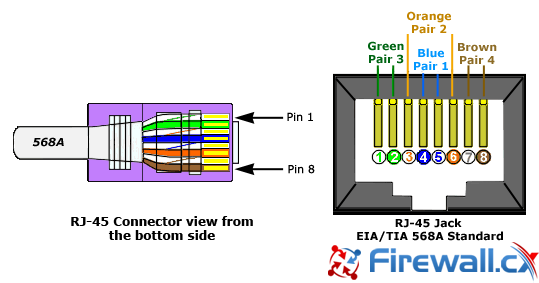 Rj45 T568b Wiring Diagram
