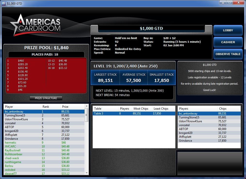 Bonus rounds slots - Play best free slots online in Internet casino