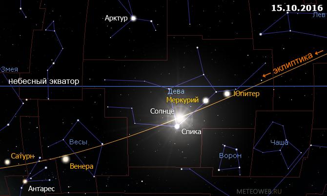 Положение Солнца на небесной сфере 15 октября 2016 г.