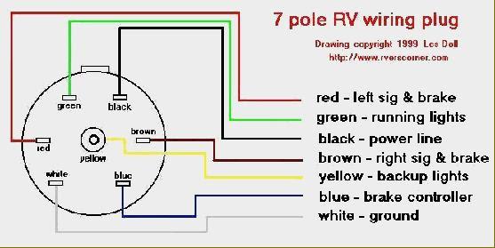 Alpha Rv Wiring Diagram Diagram Base Website Wiring Diagram Luminosityhrdiagram Birreriekofler It