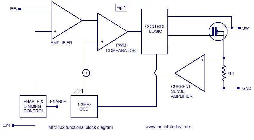 LED driver IC block diagram