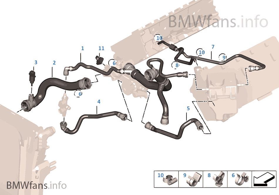 2005 Bmw X5 Cooling System Diagram