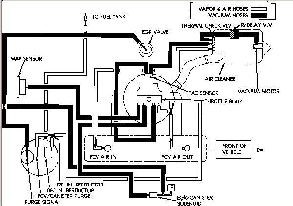 Diagram 2004 Jeep Wrangler Vacuum Line Diagram Full Version Hd Quality Line Diagram Officialiphoneupload Manoamanocreations Fr