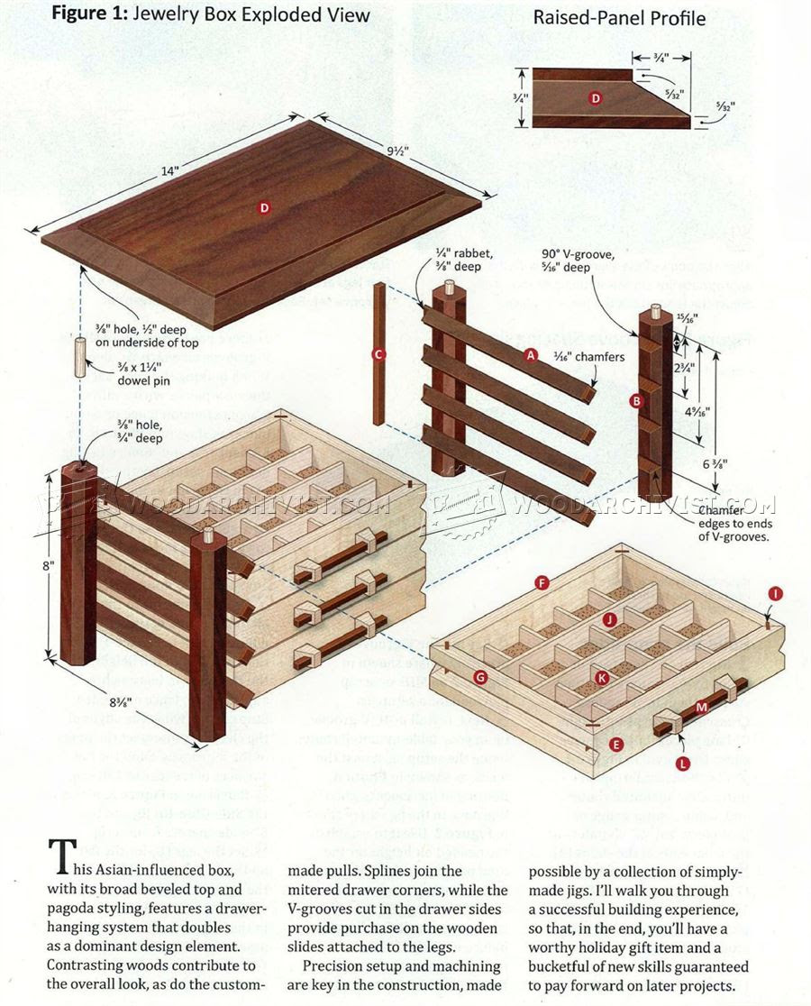 Jewelry Box Plans •