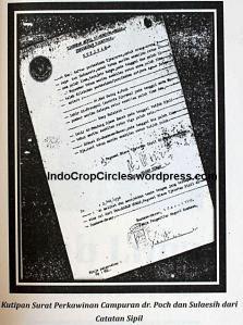 Kutipan Surat Perkawinan Campuran dr Poch dan Sulaesih dari Catatan Sipil