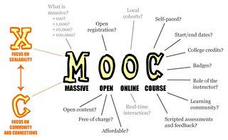 MOOC Poster (no border)