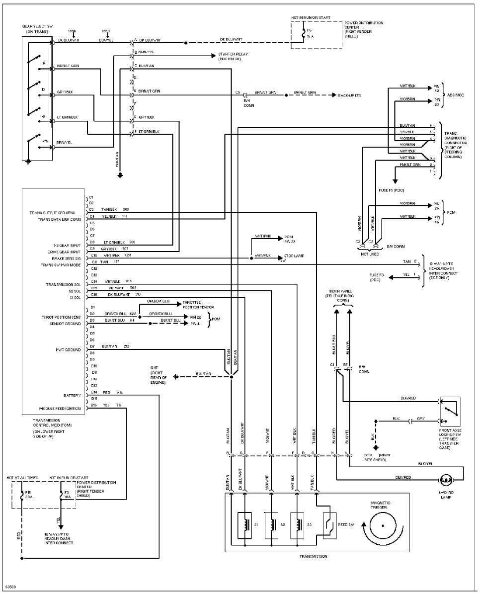 28 1993 Jeep Cherokee Wiring Diagram - Wiring Diagram List