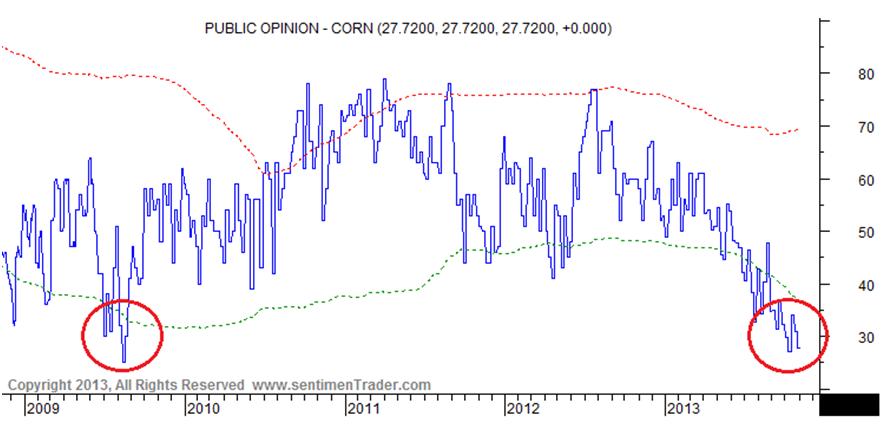 11-15-13 corn public opinion