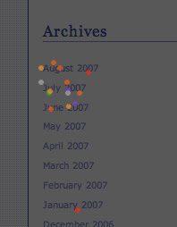 Crazy Egg Blog Analysis: Archive stats