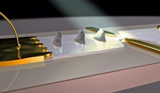 Leviton - Descoberta uma nova quasipartícula