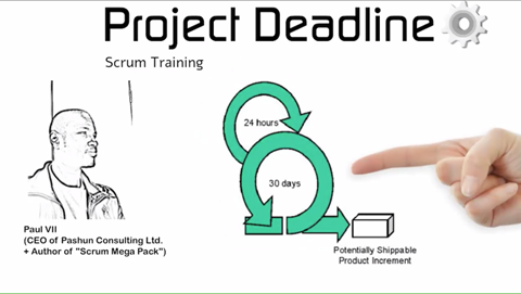 Project Management: Deliver on Time + Scrum Project Delivery