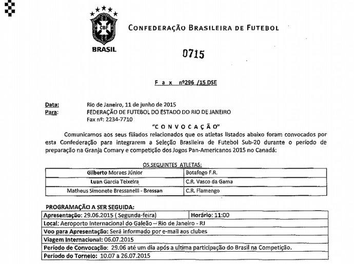 Cariocas convocados sub-20 (Foto: Reprodução/ FFERJ)