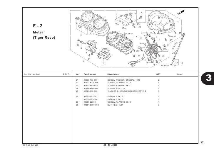 Wiring Diagram Honda Tiger Revo