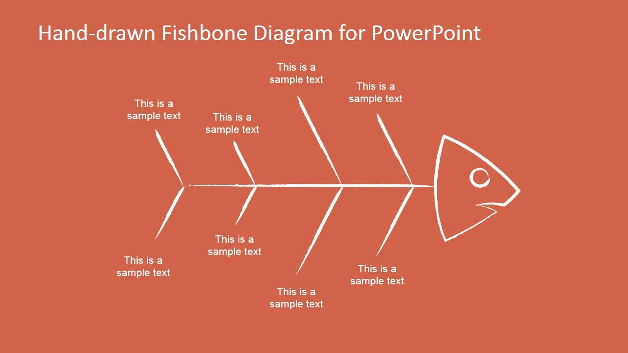 6685 01 fishbone diagram 1