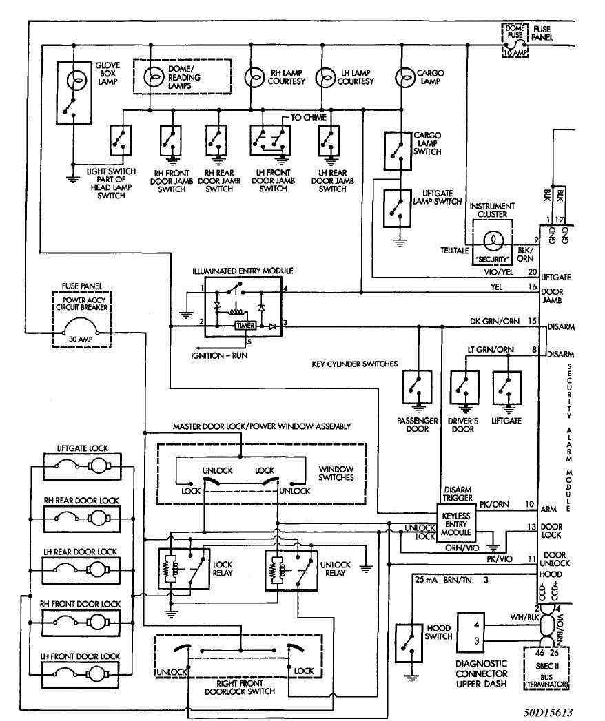 Wiring Diagrams 1993 Jeep Cherokee Xj Jeep Cherokee Online Manual Jeep