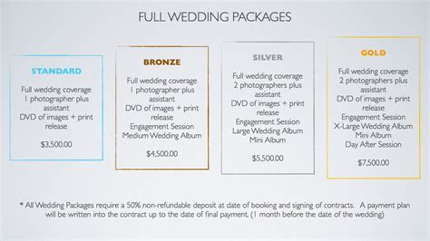 026 photos by chris martin wedding pricing and packages
