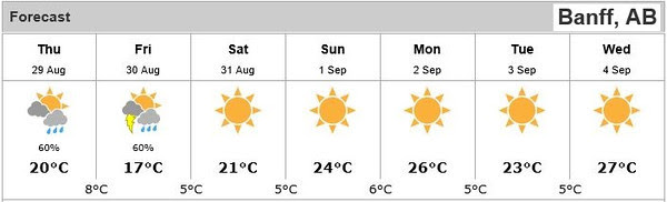 environment canada weather forecast for banff, alberta