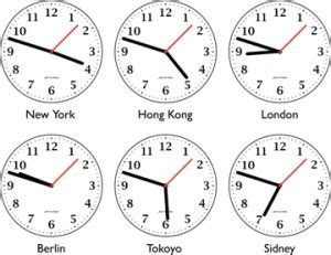 24 hours forex clock