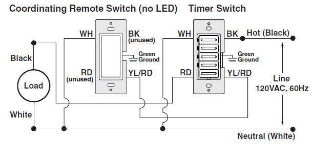 leviton decora 3 way switch wiring diagram wiring diagram