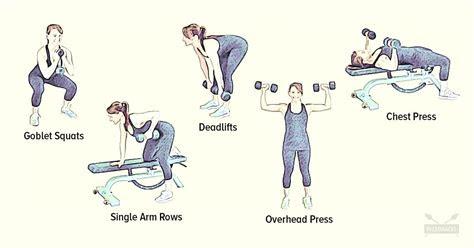 benefits  weight lifting  women  beginners