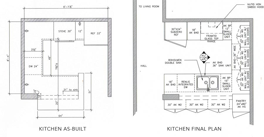 Paula Devon Raso :: NEWS | Interior Design & Space Planning