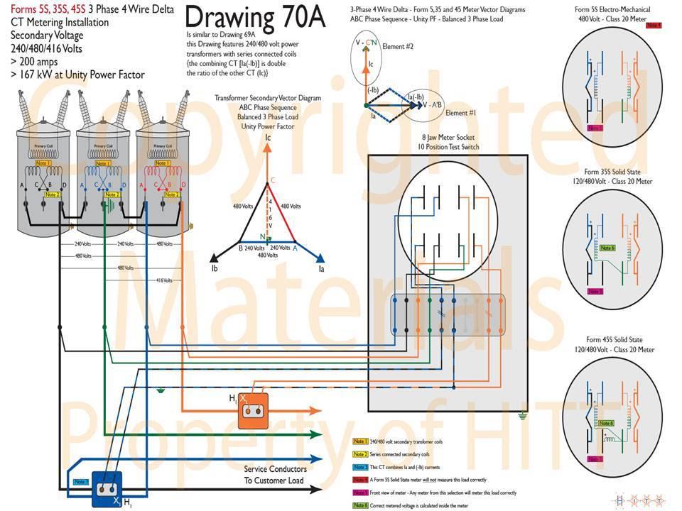 5 Jaw Meter Socket Wiring Diagram