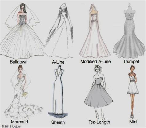 » How to choose a wedding dress for your body type.