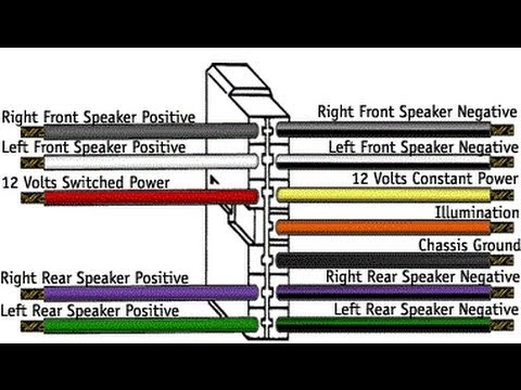 integra radio wiring harness diagram color code image 5