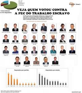 votacaopec800