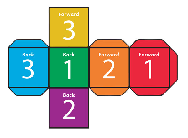 Forward and Back Dice Template   Free Early Years & Primary ...