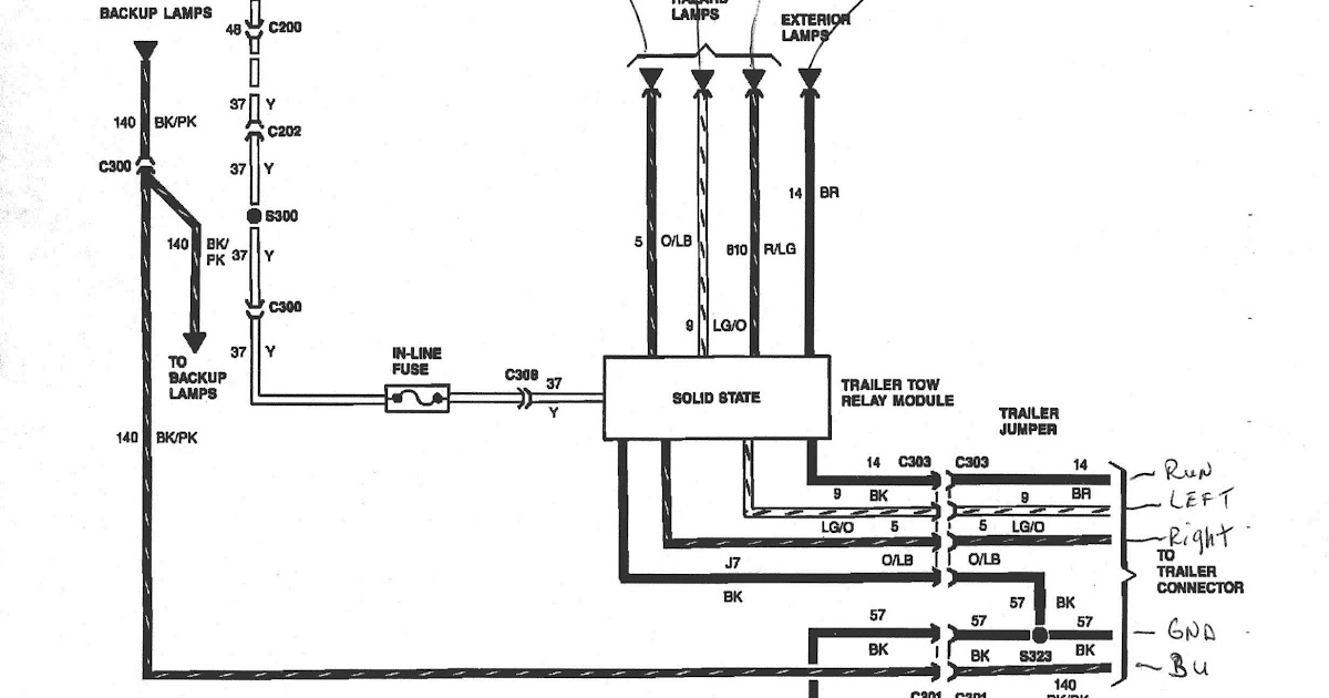 Diagram 2004 Sterling Truck Wiring Diagram Free Picture Full Version Hd Quality Free Picture Pdfxvickio Dolcialchimie It