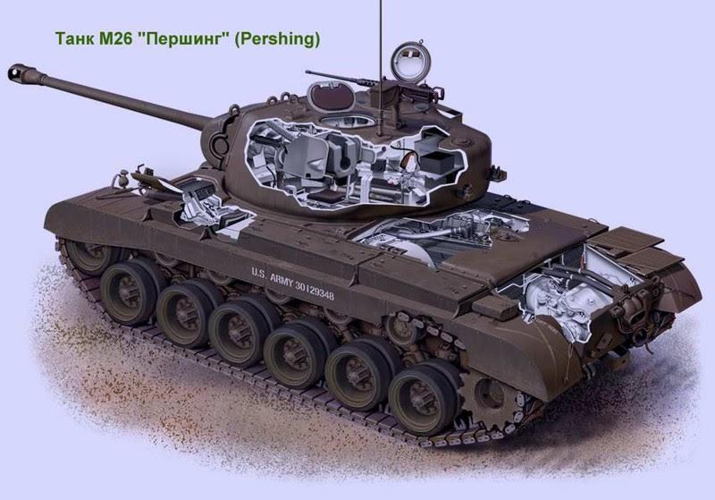 Schemes device tanks history, scheme, tanks