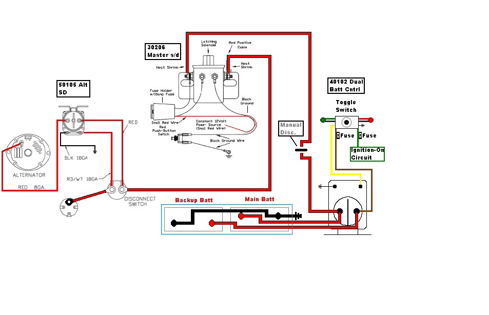 Dolphin Quad Gauge 7600 Wiring Diagram