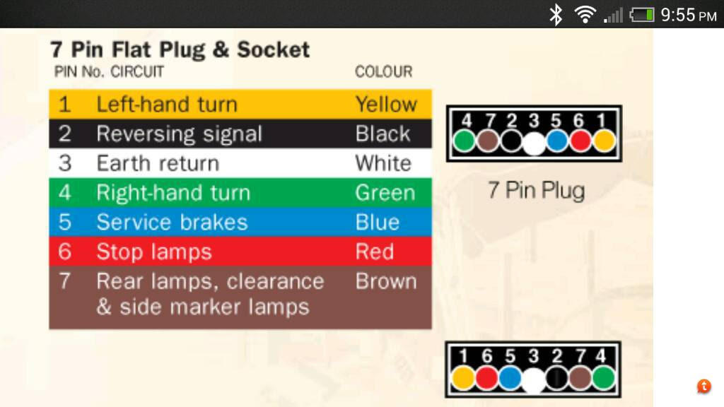 Narva 12 Pin Trailer Plug Wiring Diagram