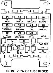 1996 Oldsmobile Cutlass Ciera Fuse Box Diagram Wiring Diagrams Remind Metal Remind Metal Alcuoredeldiabete It