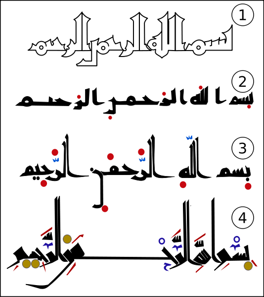 """The image """"http://upload.wikimedia.org/wikipedia/commons/thumb/7/7f/Arabic_script_evolution.svg/534px-Arabic_script_evolution.svg.png"""" cannot be displayed, because it contains errors."""