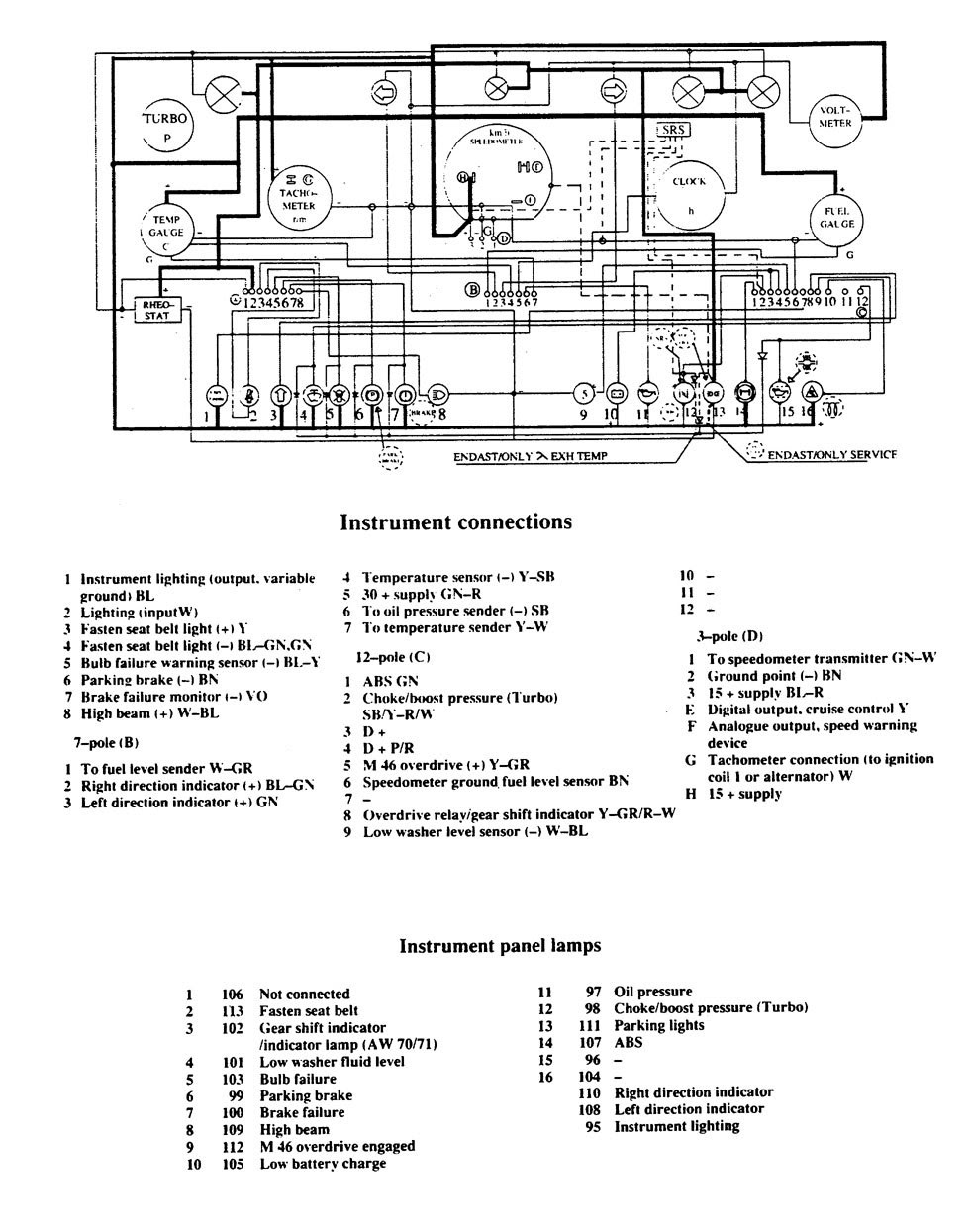 Volvo 940 Overdrive Wiring Diagram