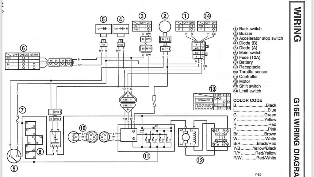 1998 Yamaha Golf Cart Wiring Diagram from lh6.googleusercontent.com