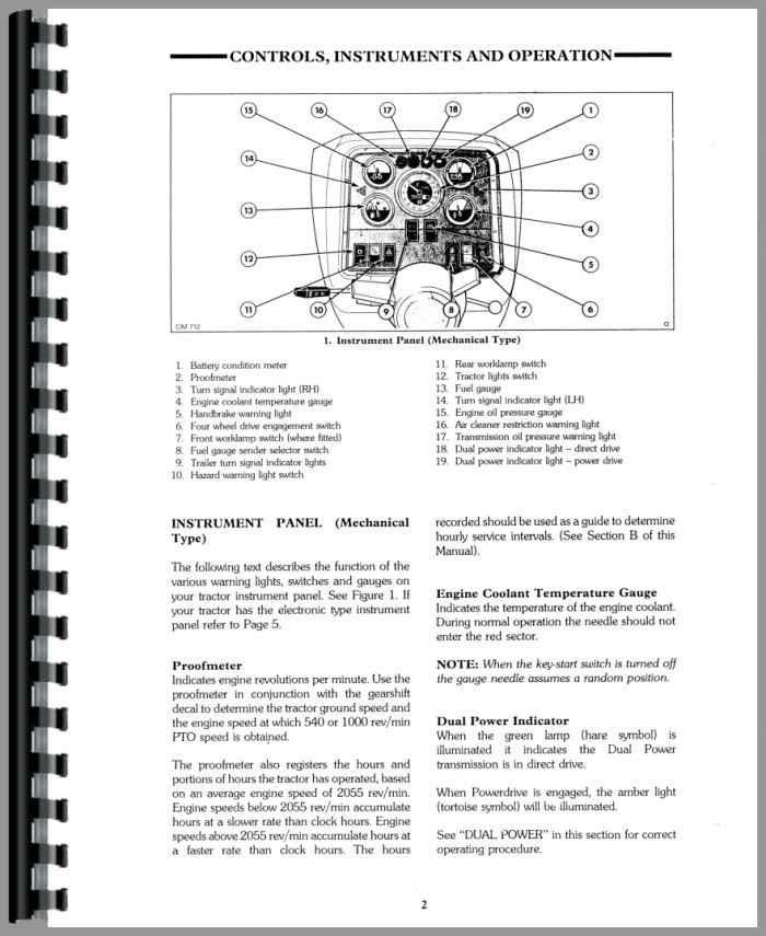 Ford 8730 Wiring Diagram