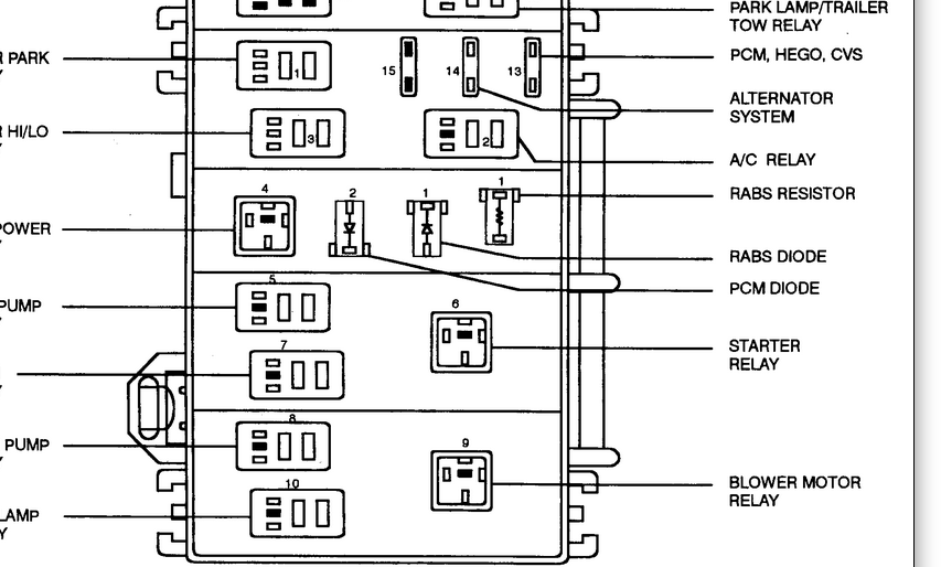 20 Unique 1995 Ford F150 Ignition Switch Wiring Diagram
