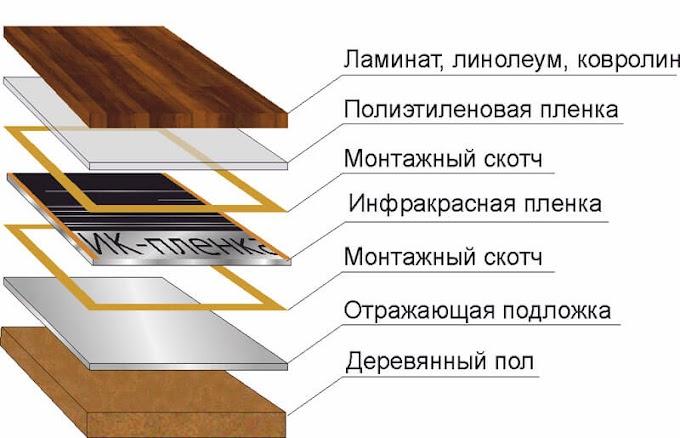 Теплый пол в деревянном доме - схемы монтажа