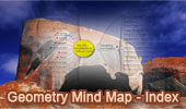 Geometry Mind Mapping, Interactive Mind Map Collections