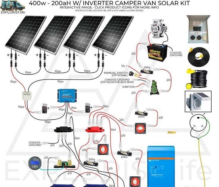 Damon Challenger Motorhome Wiring Diagram