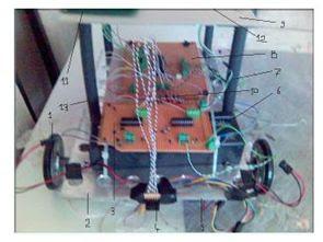 Nhắm mục tiêu dự án Robot với PIC16F877A