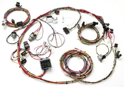 basic electrical wiring painless wiring chassis harness. Black Bedroom Furniture Sets. Home Design Ideas