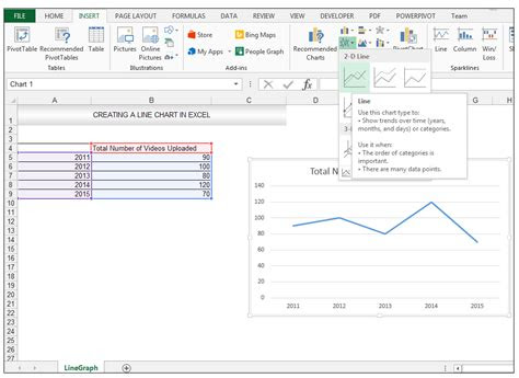 single  graph  excel  short  exceldemy