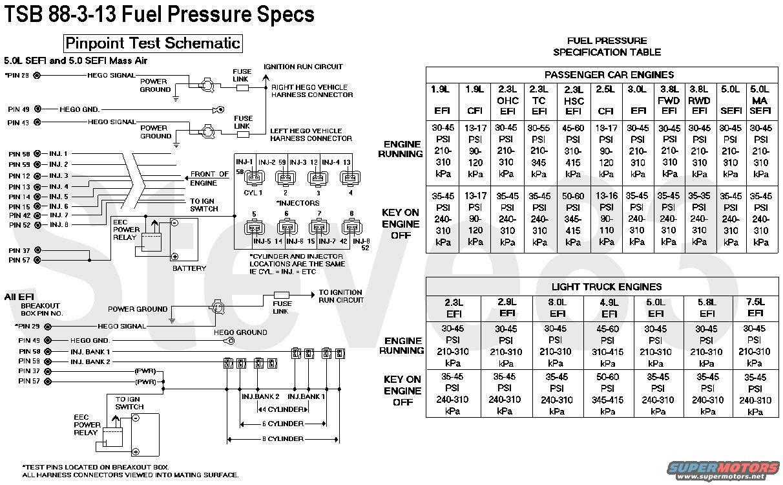 2001 Kium Sportage Fuse Box Diagram - Cars Wiring Diagram Blog