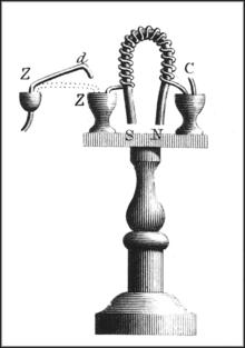 Penemu Elektromagnetik - William Sturgeon