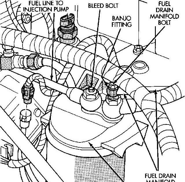 1997 Dodge Ram 1500 Fuel Line Diagram - Wiring Site Resource