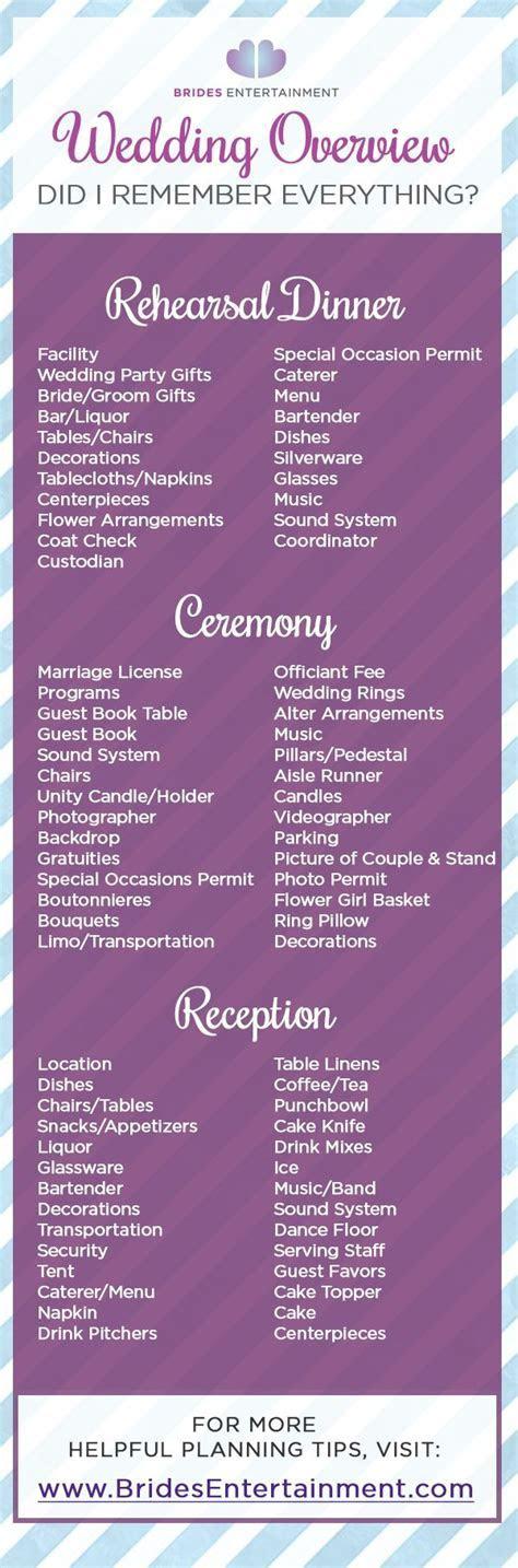 25  best ideas about Wedding Reception Checklist on